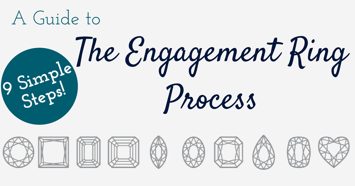 A Guide Purchasing an Engagement Ring